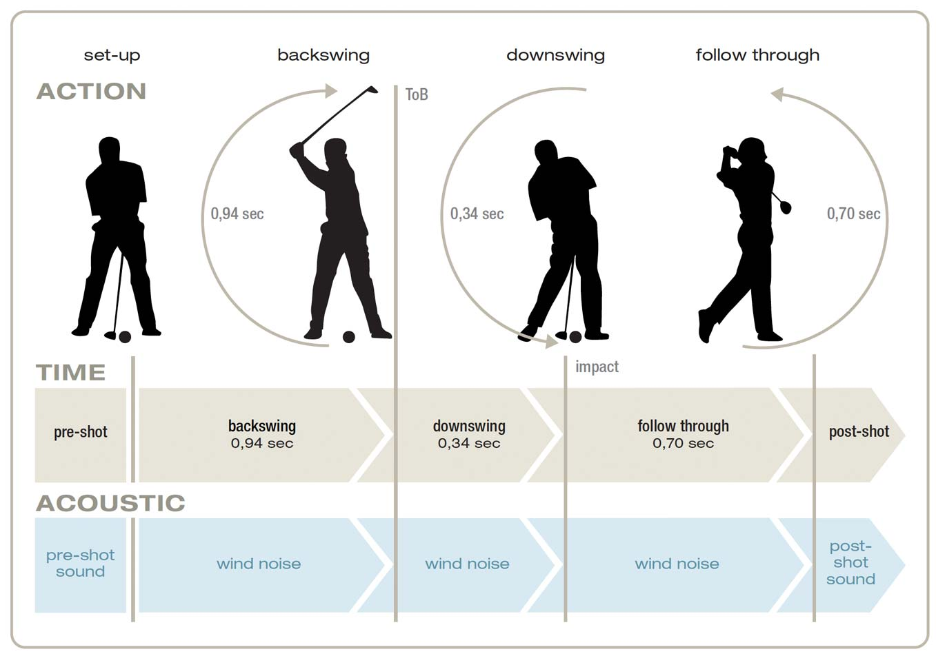 Golf Swing Science 28 Images Swing Science Golf 28